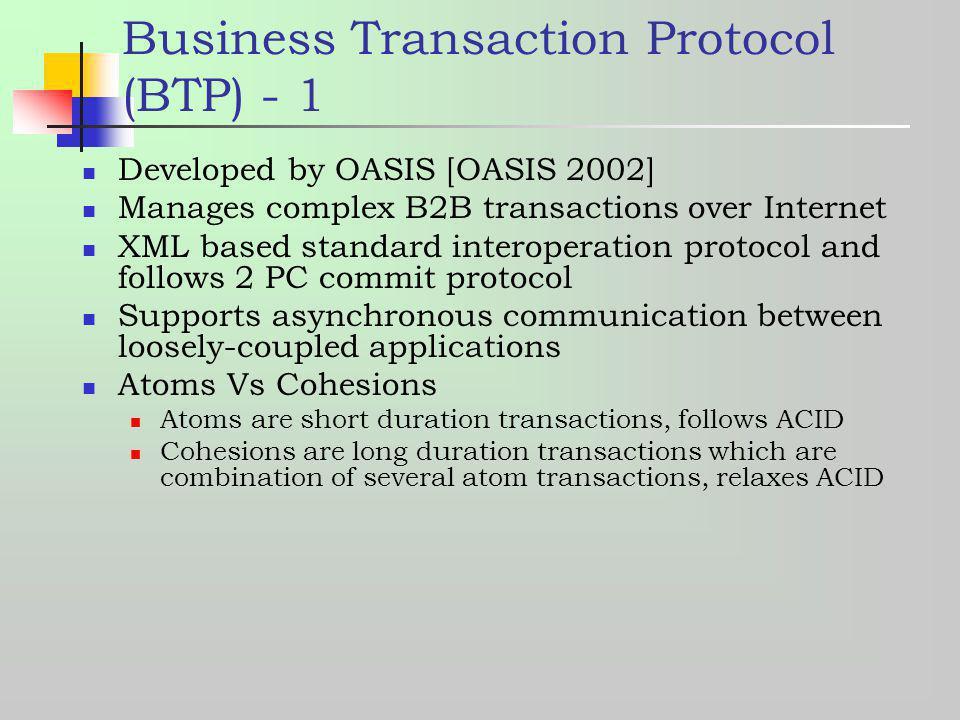 Business Transaction Protocol (BTP) - 1