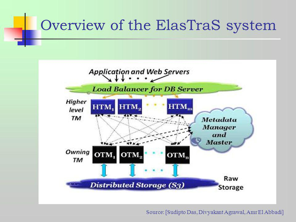 Overview of the ElasTraS system