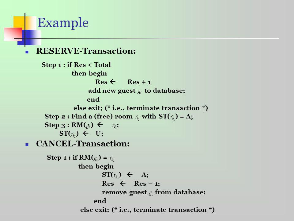 Example RESERVE-Transaction: CANCEL-Transaction: then begin