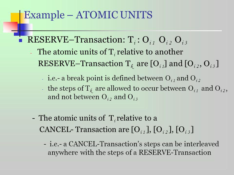 Example – ATOMIC UNITS RESERVE–Transaction: Ti : Oi 1 Oi 2 Oi 3