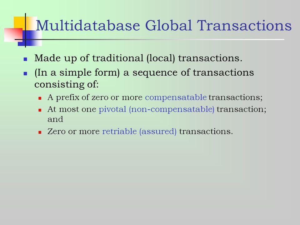 Multidatabase Global Transactions