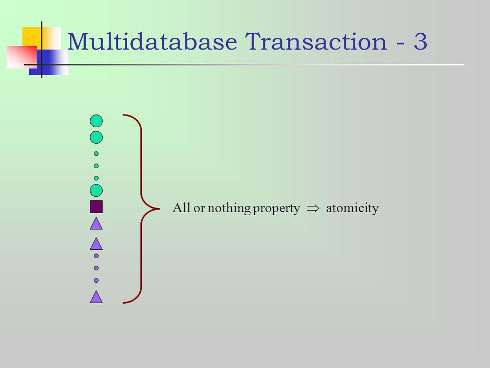 Multidatabase Transaction - 3