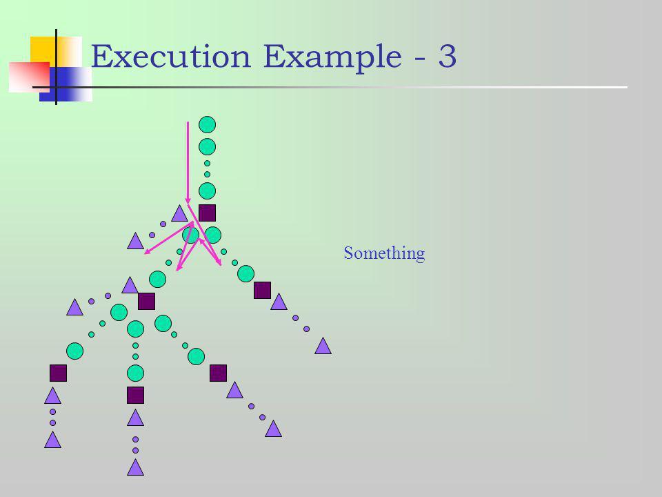 Execution Example - 3 Something