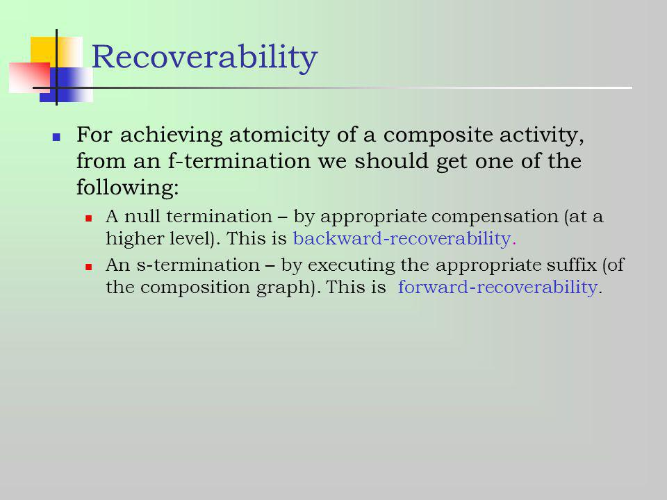 Recoverability For achieving atomicity of a composite activity, from an f-termination we should get one of the following: