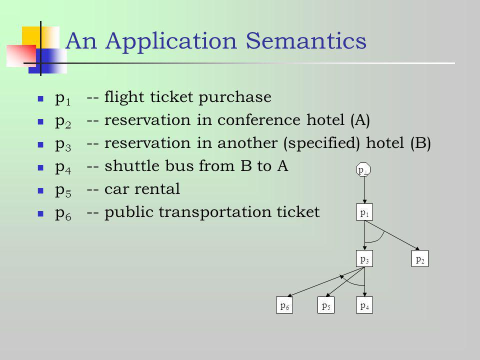 An Application Semantics