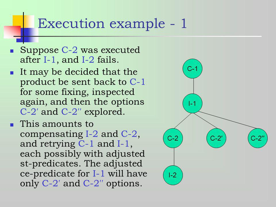 Execution example - 1 Suppose C-2 was executed after I-1, and I-2 fails.