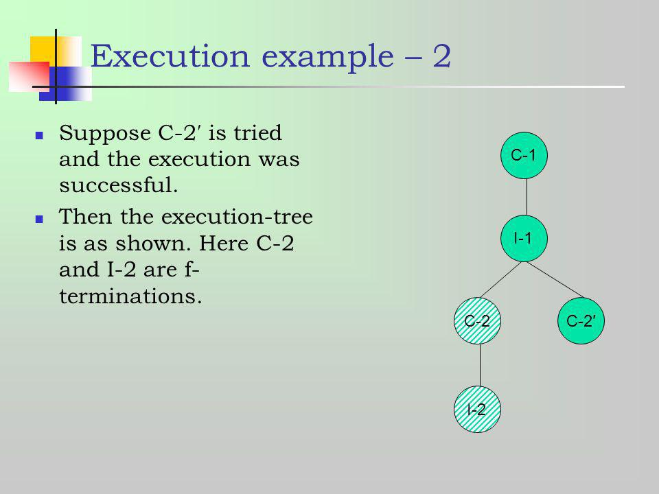 Execution example – 2 Suppose C-2′ is tried and the execution was successful.