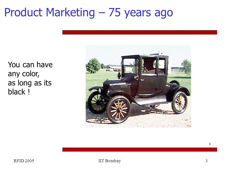 Product Marketing – 75 years ago