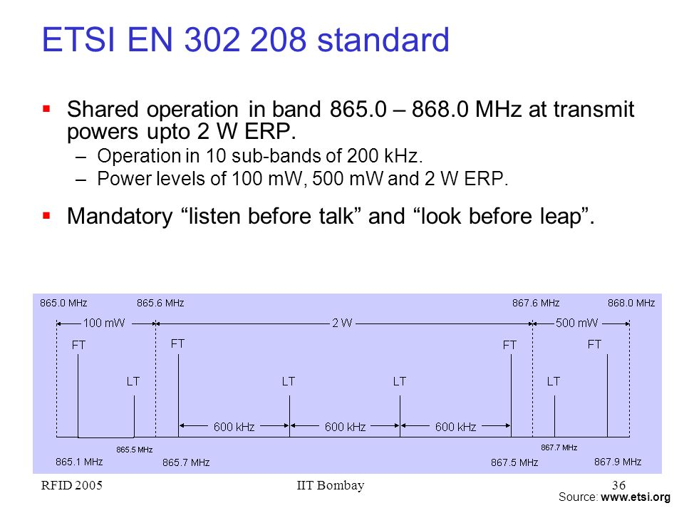 ETSI EN 302 208 standard Shared operation in band 865.0 – 868.0 MHz at transmit powers upto 2 W ERP.