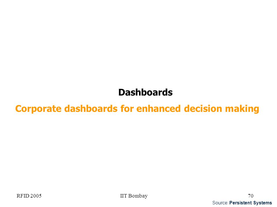 Corporate dashboards for enhanced decision making