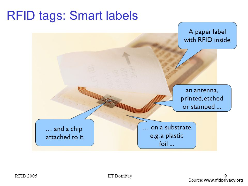 RFID tags: Smart labels
