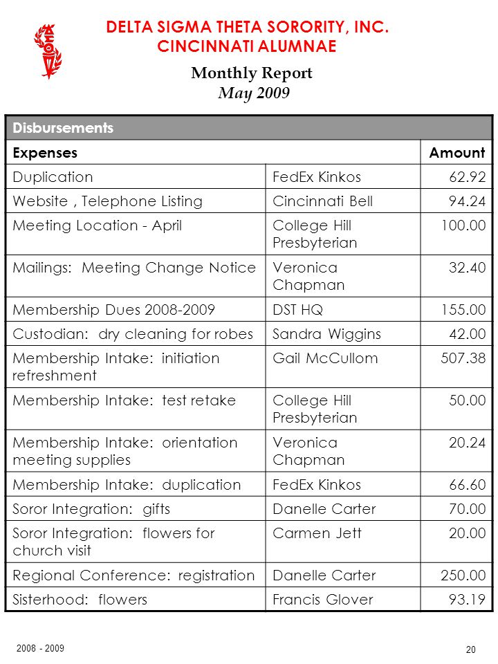 Monthly Report May 2009 Disbursements Expenses Amount Duplication