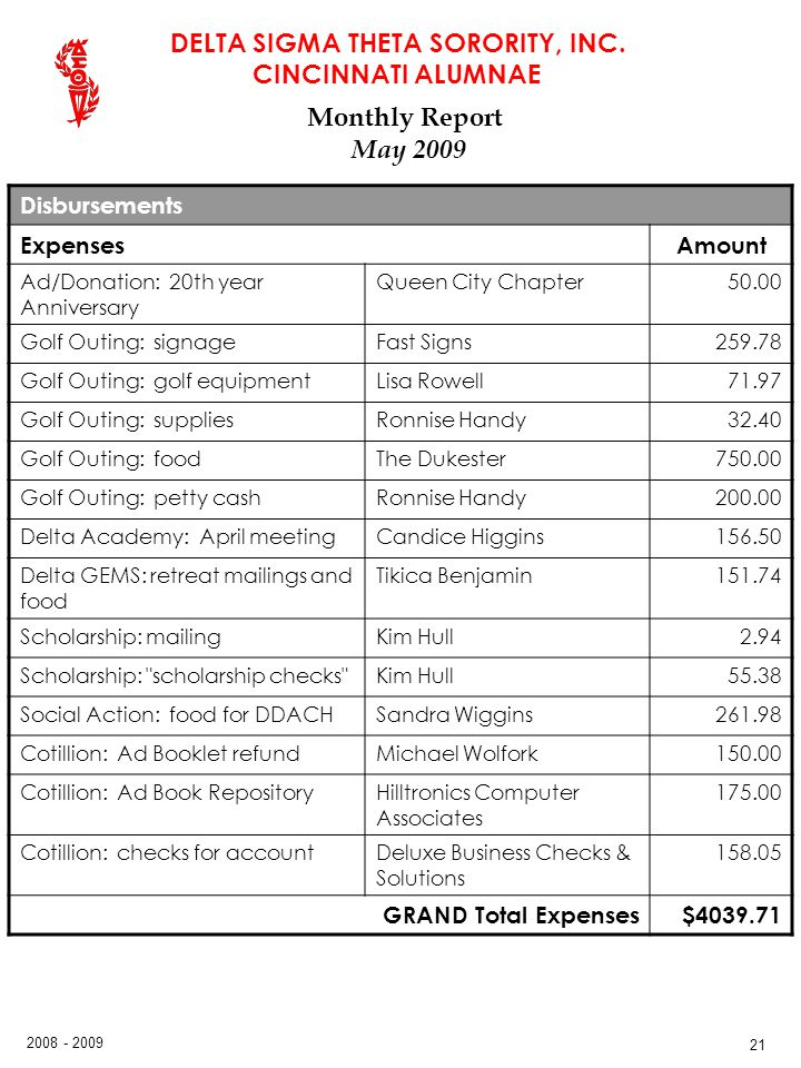 Monthly Report May 2009 Disbursements Expenses Amount