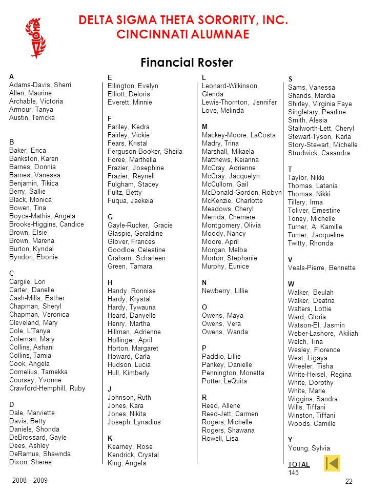 Financial Roster 22 A E L S Adams-Davis, Sherri Ellington, Evelyn
