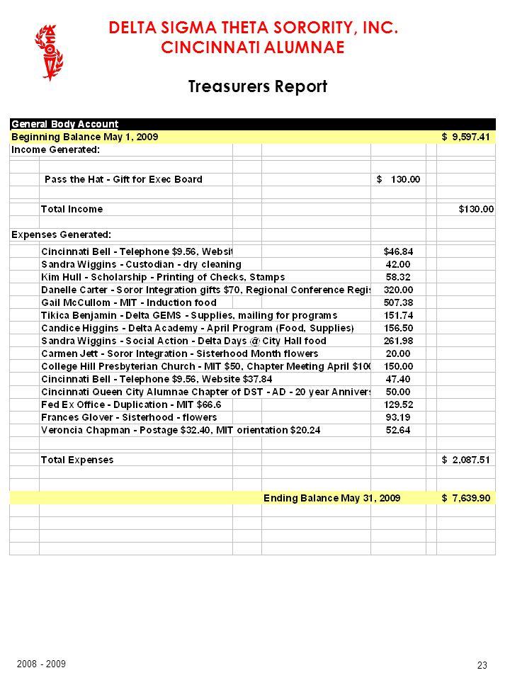 Treasurers Report