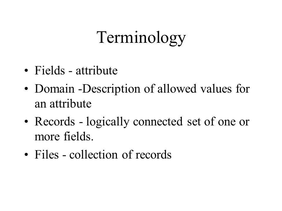 Terminology Fields - attribute