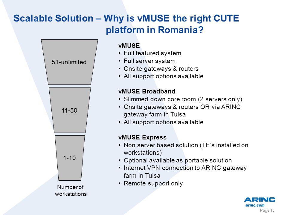 Scalable Solution – Why is vMUSE the right CUTE platform in Romania