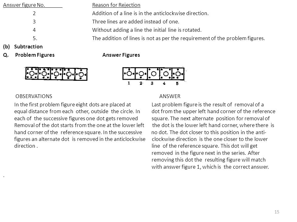 Answer figure No. Reason for Rejection 2 Addition of a line is in the anticlockwise direction.