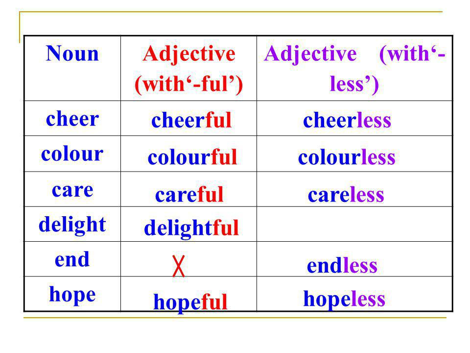 Adjective (with'-ful') Adjective (with'-less')