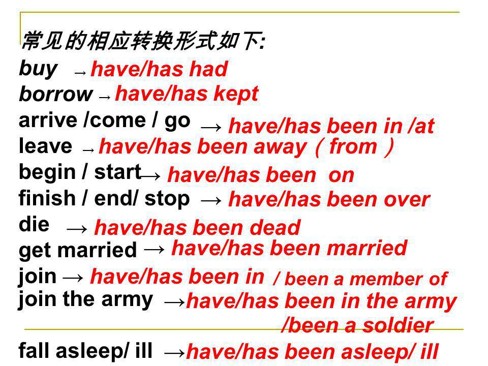 → have/has been married