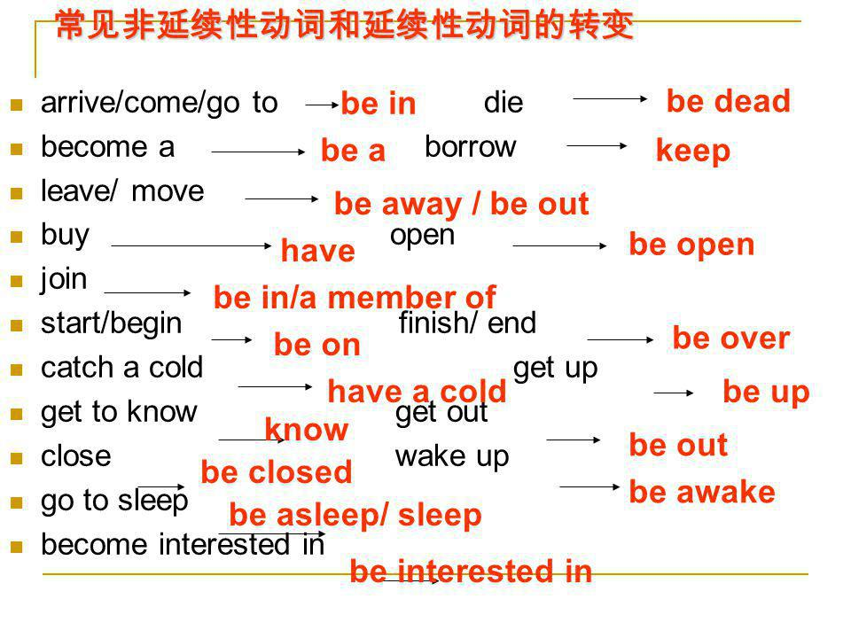be dead 常见非延续性动词和延续性动词的转变 be in be a keep be away / be out be open