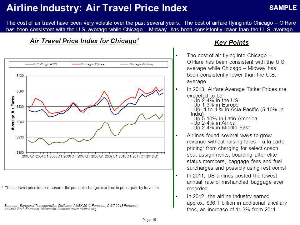 Airline Industry: Baggage Fees