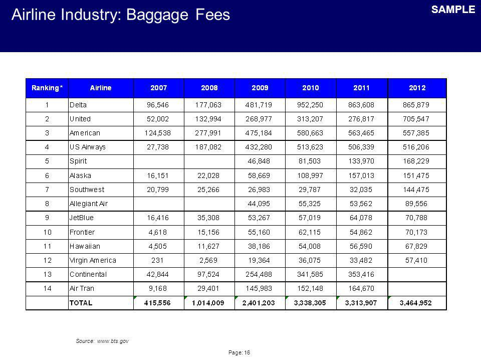 Airline Industry: Cancellation/Change Fees