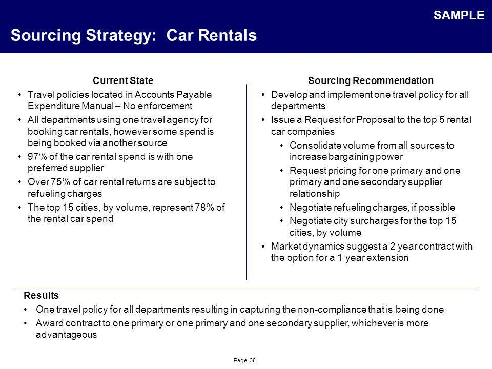 Category Strategy Deliverable