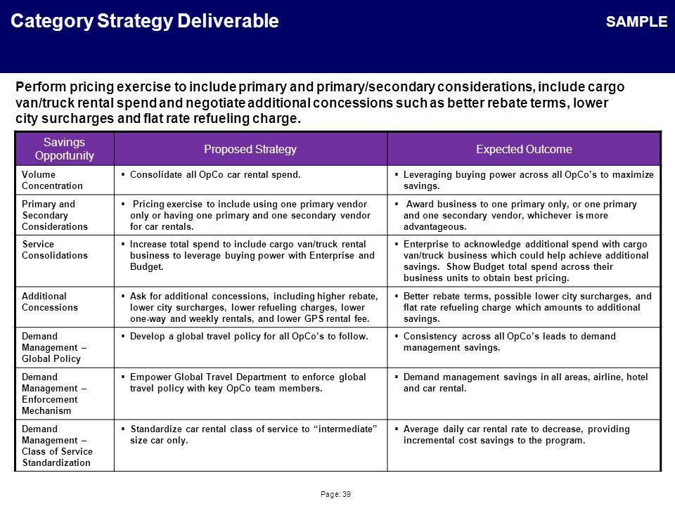 Strategic Sourcing Process Overview