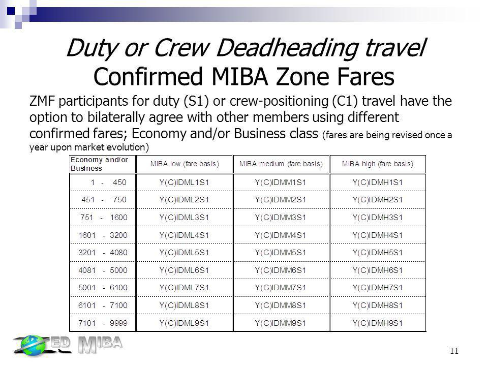Duty or Crew Deadheading travel Confirmed MIBA Zone Fares