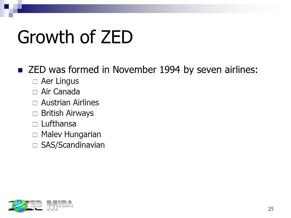 Growth of ZED ZED was formed in November 1994 by seven airlines: