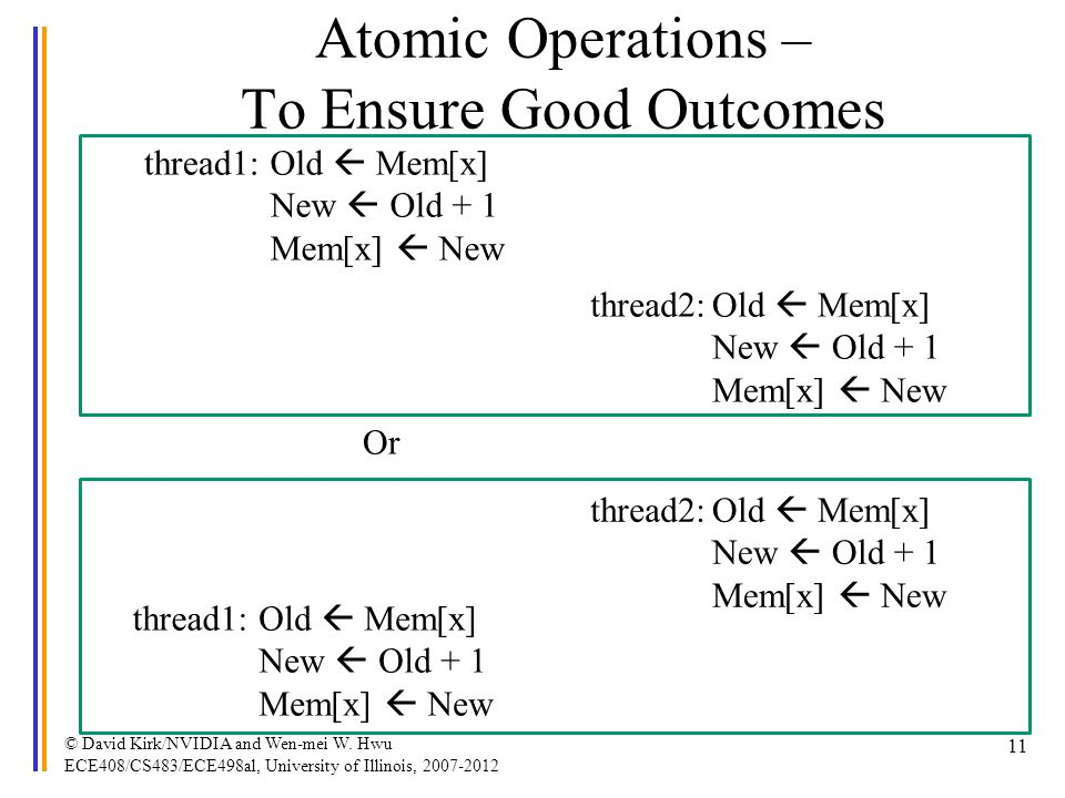 Atomic Operations – To Ensure Good Outcomes