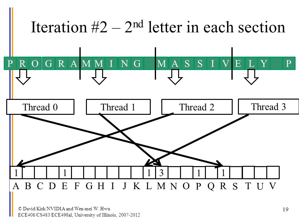 Iteration #2 – 2nd letter in each section