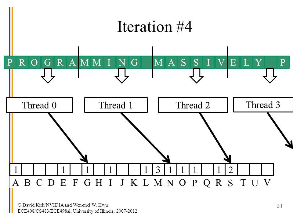 Iteration #4 P R O G R A M M I N G M A S S I V E L Y P Thread 0
