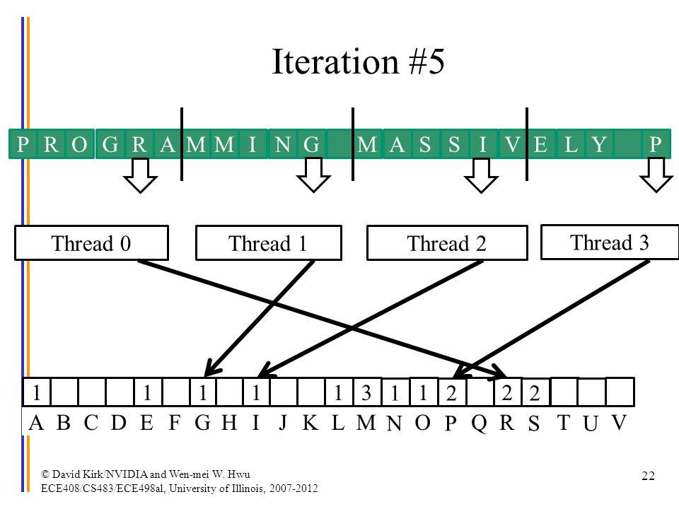 Iteration #5 P R O G R A M M I N G M A S S I V E L Y P Thread 0