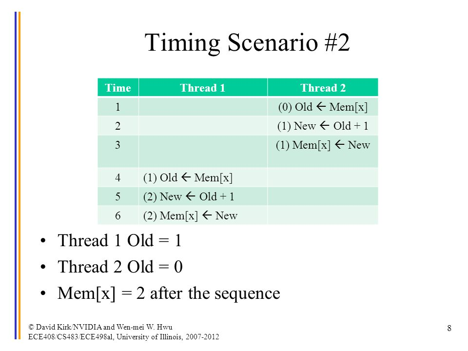 Timing Scenario #2 Thread 1 Old = 1 Thread 2 Old = 0