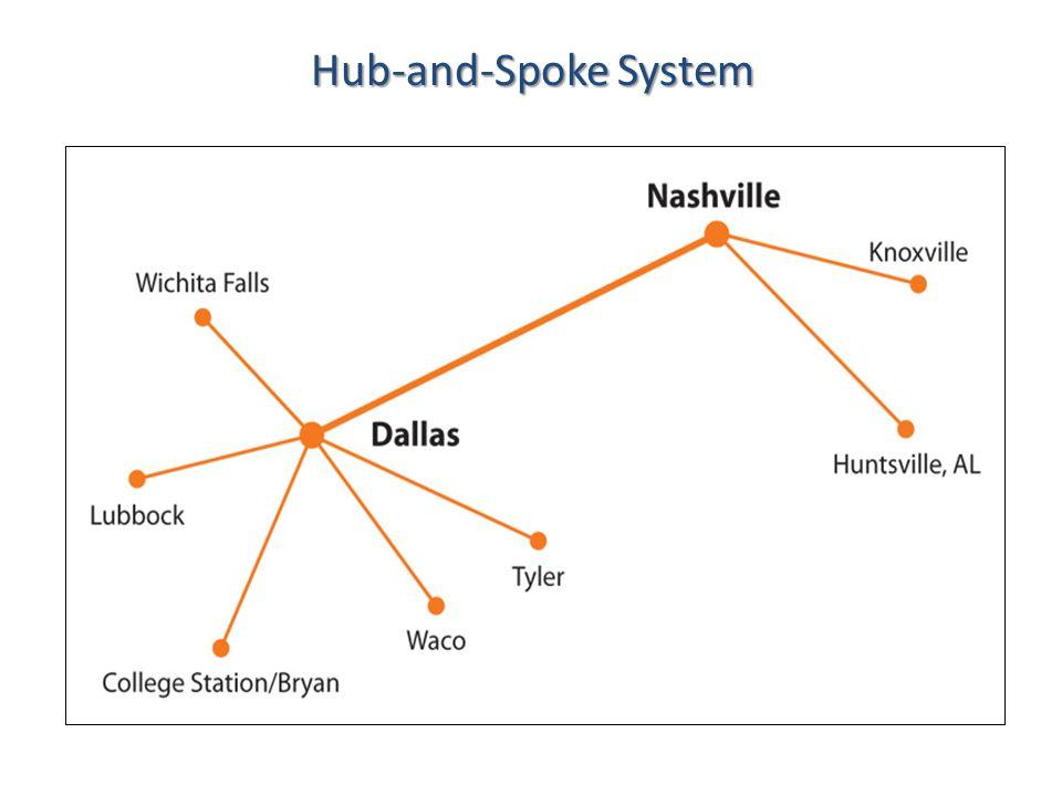 Hub-and-Spoke System