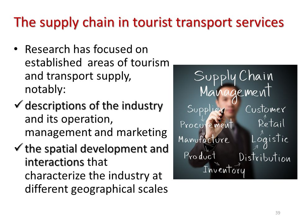 The supply chain in tourist transport services
