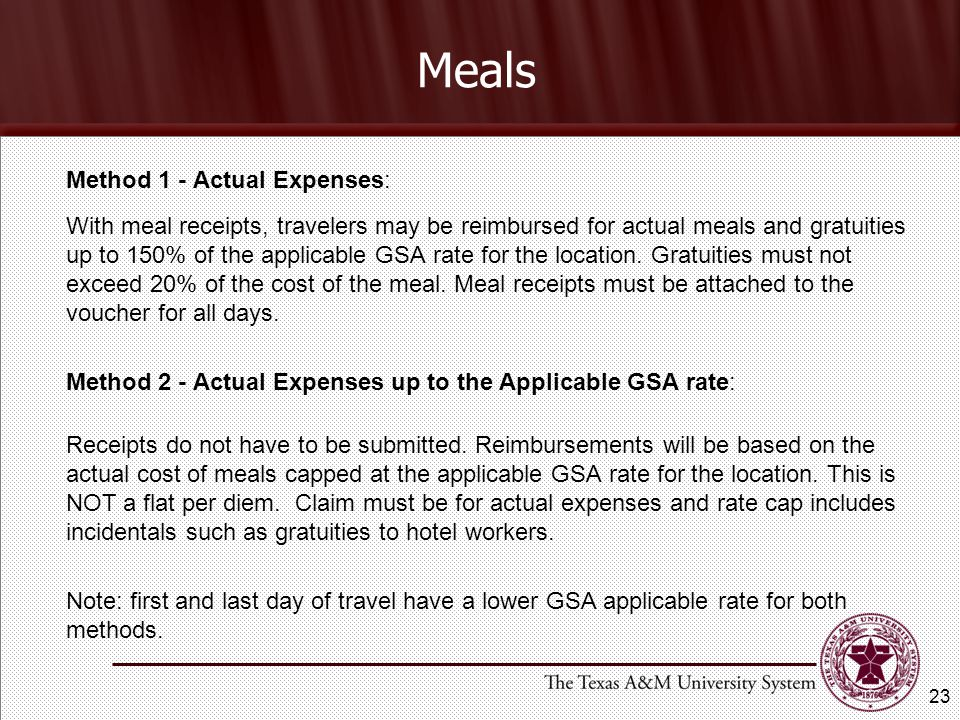 Meals Method 1 - Actual Expenses: