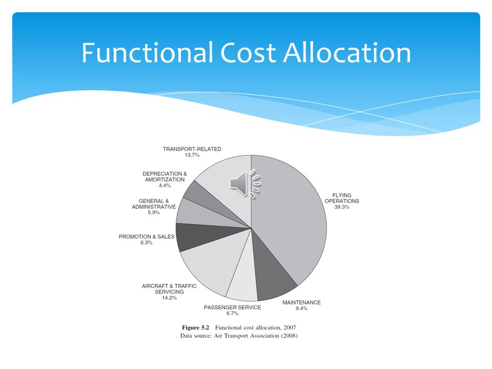 Functional Cost Allocation