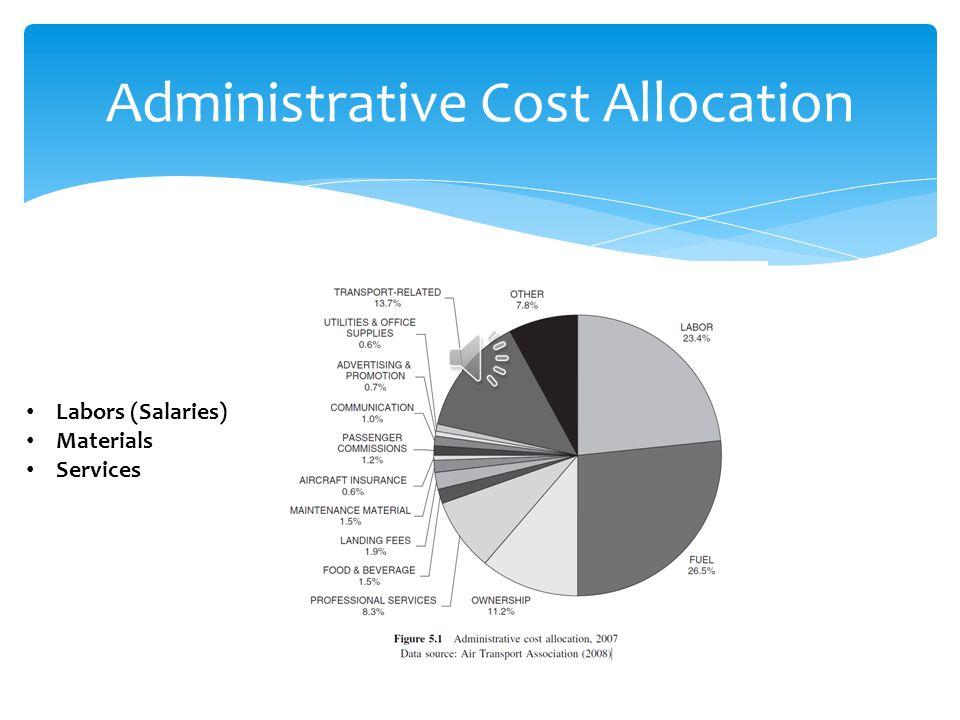 Administrative Cost Allocation