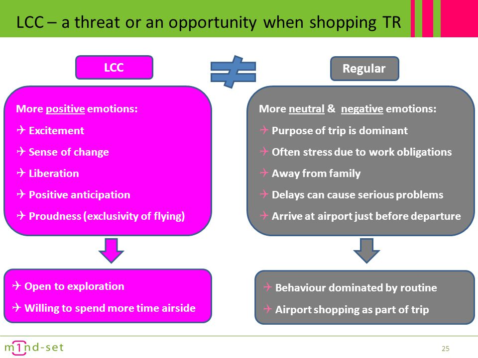 LCC – a threat or an opportunity when shopping TR