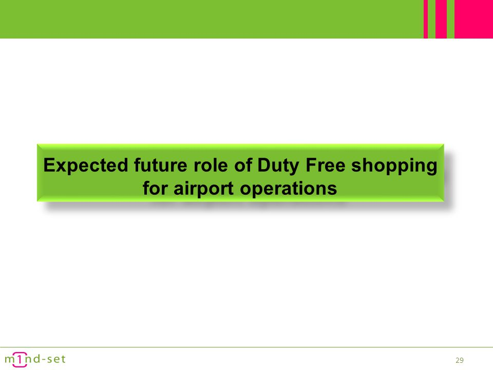 Expected future role of Duty Free shopping for airport operations