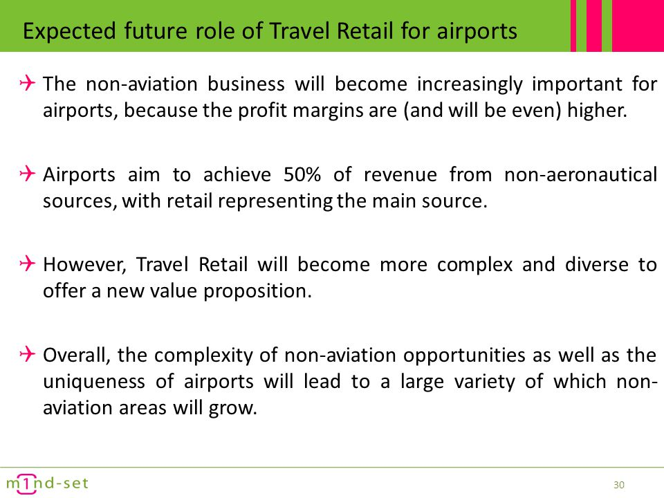 Expected future role of Travel Retail for airports
