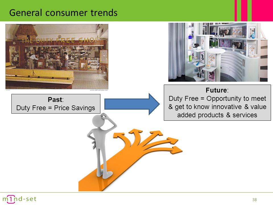 General consumer trends