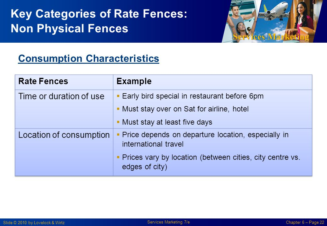 Key Categories of Rate Fences: Non Physical Fences