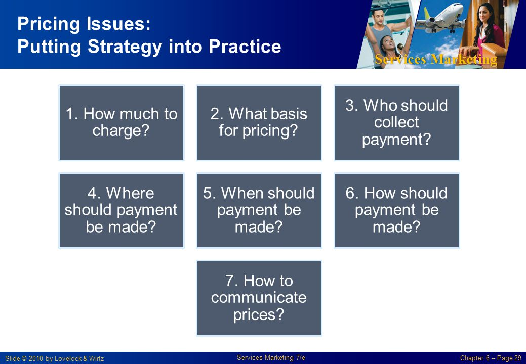 Pricing Issues: Putting Strategy into Practice