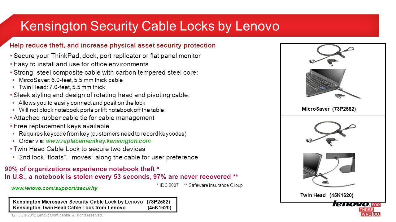 Kensington Security Cable Locks by Lenovo