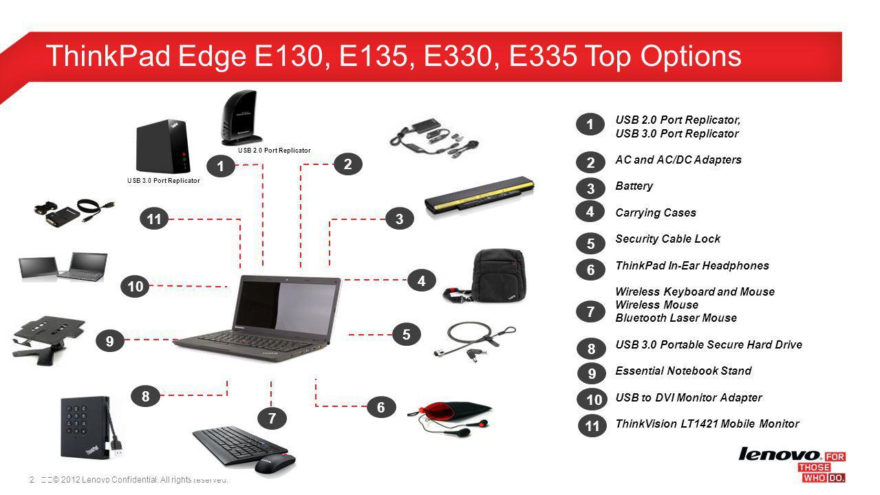 ThinkPad Edge E130, E135, E330, E335 Top Options
