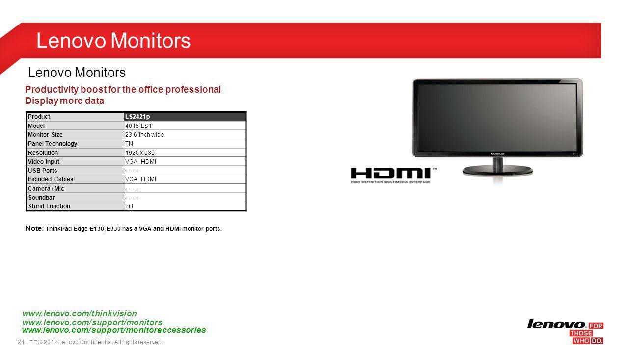 Lenovo Monitors Lenovo Monitors